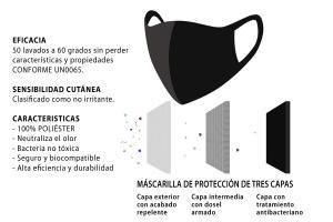 Mascarillas reutilizables 3 capas